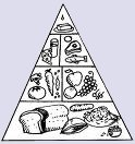 triangle icon on food